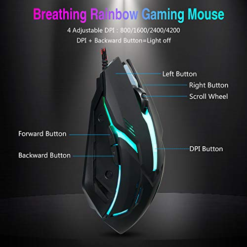 RGB Gaming Keyboard and Mouse Combo, CHONCHOW TKL Compact 87 Keys Backlit Small Computer Keyboard with Gaming Mouse, USB Wired Set for PC PS4 Xbox Laptop