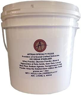 Ice Cream Stabilizer - 2.2 Lb