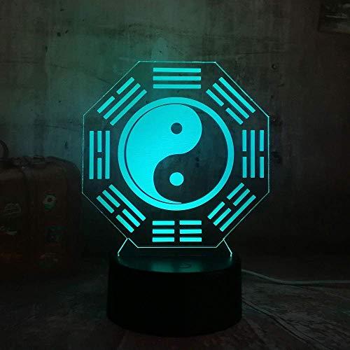 7 Colores 3D Luz De Noche Predicción Chico 3D Led Luz De Noche Bombilla De Sueño Lámpara De Mesa De Escritorio De Oficina En Casa Amigo De Vacaciones