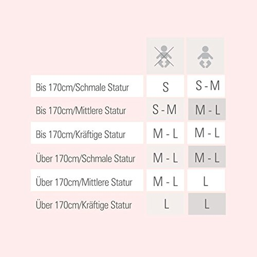 Selenacup Menstruationscup/Menstruationstasse, S - 4