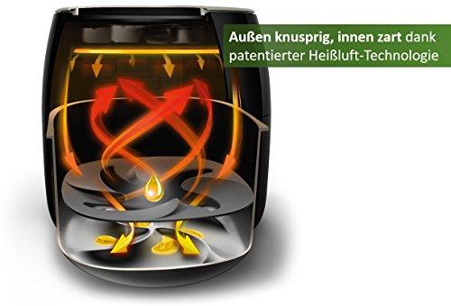 Philips HD9652/90 Airfryer XXL (2225 W, Heißluftfritteuse, für 4-5 Personen, 1400g, digitales Display) schwarz - 2