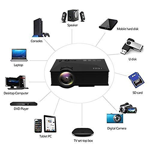 I Kall UC46 Portable 1080P 800x480 Resolution WiFi LED Proj