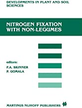 Nitrogen Fixation with Non-Legumes: The Third International Symposium on Nitrogen Fixation with Non-legumes, Helsinki, 2-8 September 1984