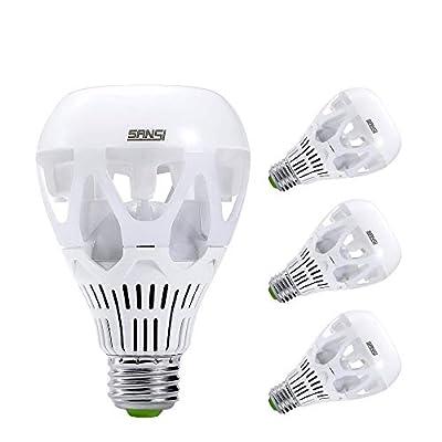 SANSI 18W (150 Watt Equivalent) LED Light Bulbs, A21 LED Bulbs, 2000 Lumens Light Bulbs,3000KWarm White, E26 Base, Non-Dimmable, Bright led bulbs, 4-Pack