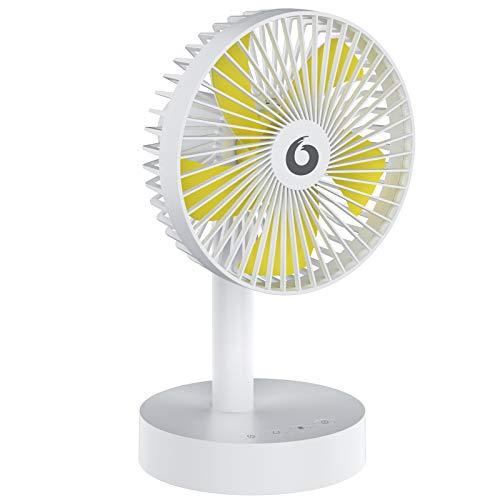 卓上扇風機 首振り 充電式 usb扇風機 ミニ扇風機 超強風 静音 風量3段階調節 長時間連続使用 節電 省エネ おしゃれ