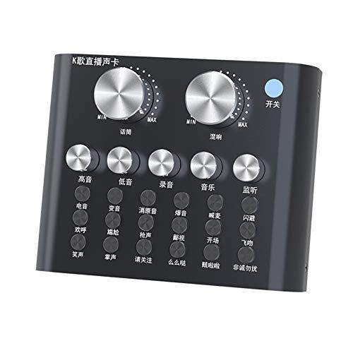 HomeDecTime Scheda Audio Esterna Streaming in Diretta Mixer Audio in Diretta Streaming