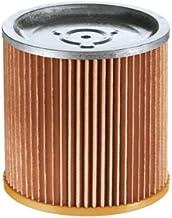 Kärcher 6414-354 Filterpatron, Orange