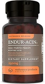 Endur-acin 250 Mg Extended Release Niacin 1000 Tab