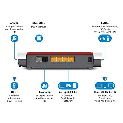 AVM Fritz!Box 7530 Doble Banda (2,4 GHz / 5 GHz) Gigabit Ethernet Negro, Rojo, Blanco Router inalámbrico Fritz!Box 7530… 3