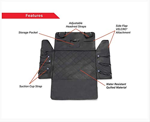 EVANNEX Pet Cargo Cover for Tesla Model S, X, Y - Cargo Liner for Tesla Models - Pet Protection for Vehicle Interior