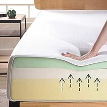 Zinus 8 Inch Ultima Memory Foam Mattress / Pressure Relieving / CertiPUR-US Certified / Bed-in-a-Box, Queen