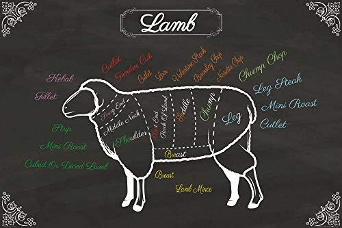 1art1 Cuisine Posters XXL - Meat Table, Cuts of Lamb (120 x 80 cm)