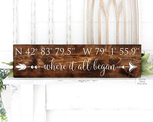 Custom Wood Sign   Where It All Began