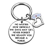 Inspirational Nurse Gifts for Women RN Nurse...