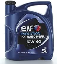 Amazon.es: aceite motor 10w40 gasolina