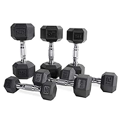 dumbbell set, End of 'Related searches' list
