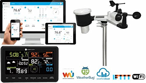 Ambient Weather WiFi Station