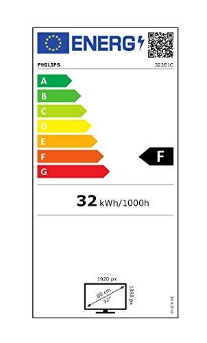 Philips 322E1C - 32 Zoll FHD Curved Gaming Monitor, 75 Hz, 4ms, FreeSync (1920x1080, VGA, HDMI, DisplayPort) schwarz