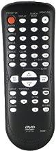 Remote Control Unit / MAGNAVOX - NB691UD