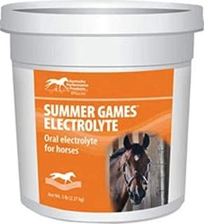summer games electrolytes