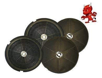 MEGA SPARSET 4 Aktivkohlefilter Kohlefilter Filter passend für Dunstabzugshaube VENTO I bis VENTO IIIbis Produktionsdatum 2010 mit der Artikelnummer: 6548