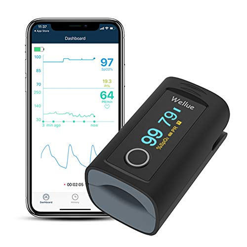Wellue Bluetooth Pulse Oximeter Fingertip, Blood Oxygen Saturation Monitor with Alarm, Free APP,Batteries, Carry Bag & Lanyard