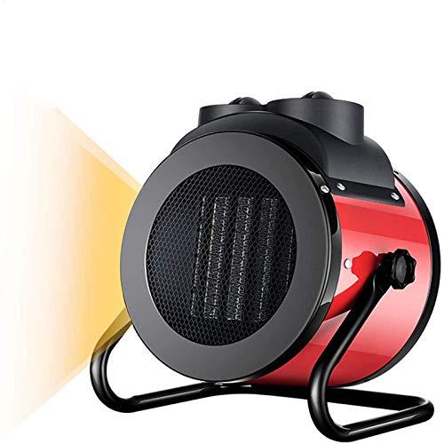 CAREXY Keramische Heizung, Industrie-Elektro-Heizlüfter mit Thermostat und Überhitzungsschutz für Gewächshäuser Werkstatt Garage