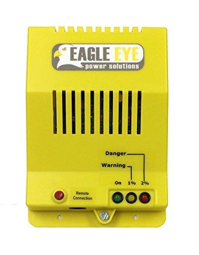 Eagle Eye HGD-2000-AC Powered Hydrogen Gas Detector