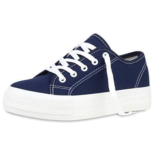 SCARPE VITA Dames Plateau Sneaker Basic Turnschoenen Veters Vrijetijd Schoenen Canvas Plateauzolen Doek Veterschoenen