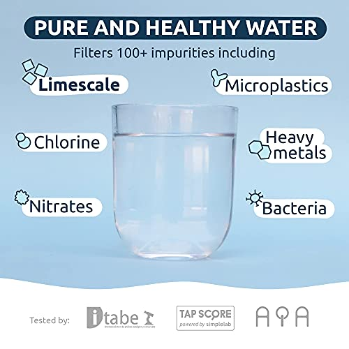 TAPP Water TAP2-TWST-YR