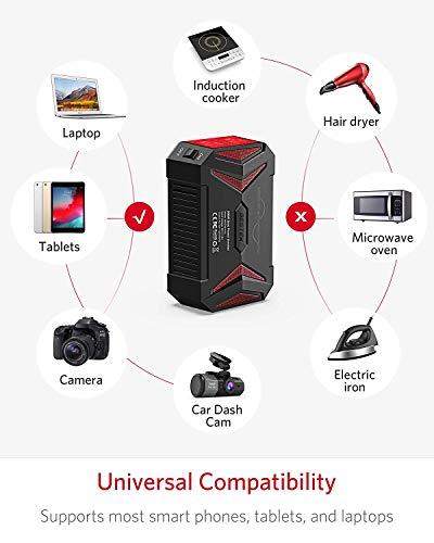 BESTEK 300Watt Pure Sine Wave Power Inverter Car Adapter DC 12V to AC 110V with 4.2A Dual Smart USB Ports