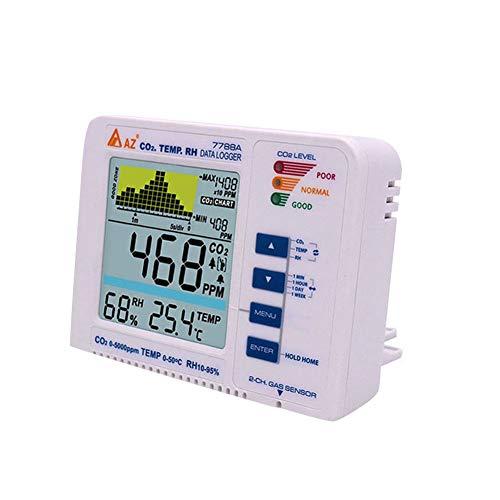 DZSF Digital-Monitor CO2-Gas-Detektor Mit Temperatur- Und Feuchtigkeitstest Mit Alarmausgang Treiber Eingebauten Relais Steuerung Ventilatio