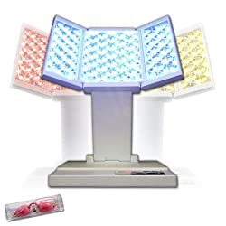 Blue Light Therapy for Acne