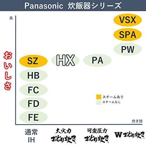 パナソニック炊飯器5.5合IH式大火力おどり炊きスノーホワイトSR-HX109-W