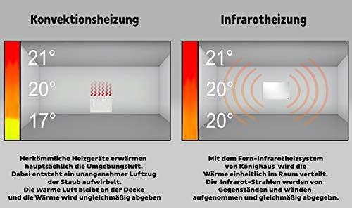 Könighaus Fern Infrarotheizung – Bildheizung in HD Qualität mit TÜV/GS – 200 Bilder – mit Thermostat 7 Tage Programm – 600 Watt (116. Schmetterling Sand) Bild 2*