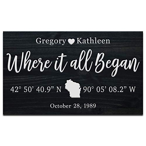 Where it All Began Wall Plaque Decor Engraved with Couples Names, Custom Latitude/Longitude, and State Map for Anniversary or Wedding Present
