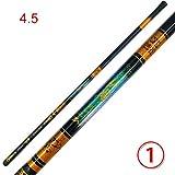 MongKok FRP Fishing Rod Portable Telescopic Ultralight Fishing Pole for Stream Freshwater -