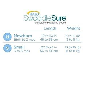 HALO Swaddlesure Adjustable Swaddling Pouch, Elephant, Newborn