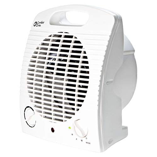Comfort Zone CZ35E Personal Heater - 1500W Heating Appliance with Energy Save Technology - Fan-Forced Mini Warmer for Bedroom, Office, Indoor Use - Over-Heating & Tip-Over Switch Protection – White