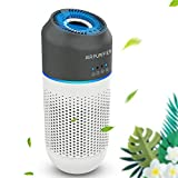 ITSHINY Car Air Purifier & Mini HEPA Air Purifier with 4-Stage Filtration Air Cleaner for Car & Office, Eliminates Smoke, Dust, Pollen, Pet Dander, Low Noise and USB Powered