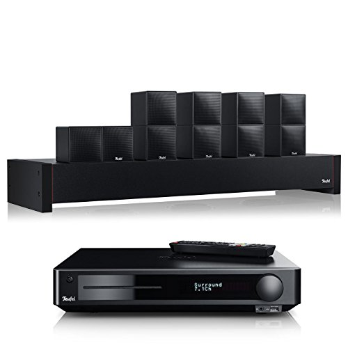 Teufel Cubycon Impaq Schwarz/Schwarz Heimkino Lautsprecher 5.1 Soundanlage Kino Raumklang Surround Subwoofer Movie High-End HiFi Speaker