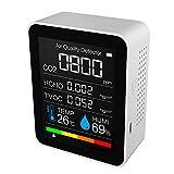 KKmoon ポータブル 二酸化炭素濃度計 ホルムアルデヒド 測定器 CO2/HCHO 空気品質モニター 温湿度センサー CO2 測定器 ホルムアルデヒド 測定