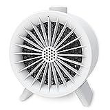 LTLJX Calefactor Cerámico Oscilante, 950W, Calefactor de Aire Caliente PTC, 3 Modos de Potencia, Silencioso, Diseño Moderno, Portátil, Termostato, Autoapagado, Antivuelco