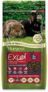 BUDGRES Excel Rabbits Nuggets with Cranbery 2kg