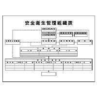 安全衛生管理組織表 紙製 420×594mm(A2サイズ 317-61 ユニット
