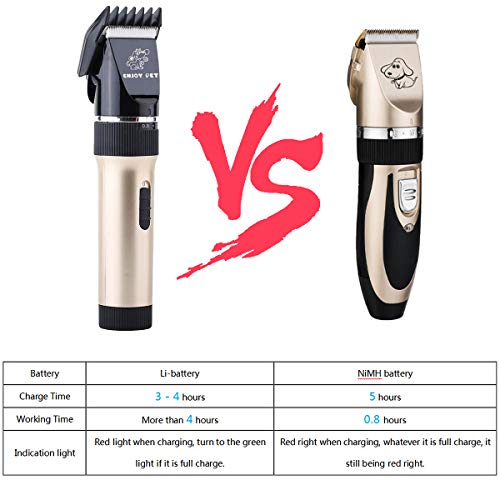 ENJOY PET Dog Clippers Cat Shaver, Professional Hair Grooming Clippers...