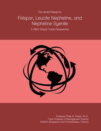 The World Market for Felspar, Leucite Nepheline, and Nepheline Syenite: A 2022 Global Trade Perspective