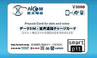 格安スマホの通話料金を半額にするプリペイドカード(1分20円税込)
