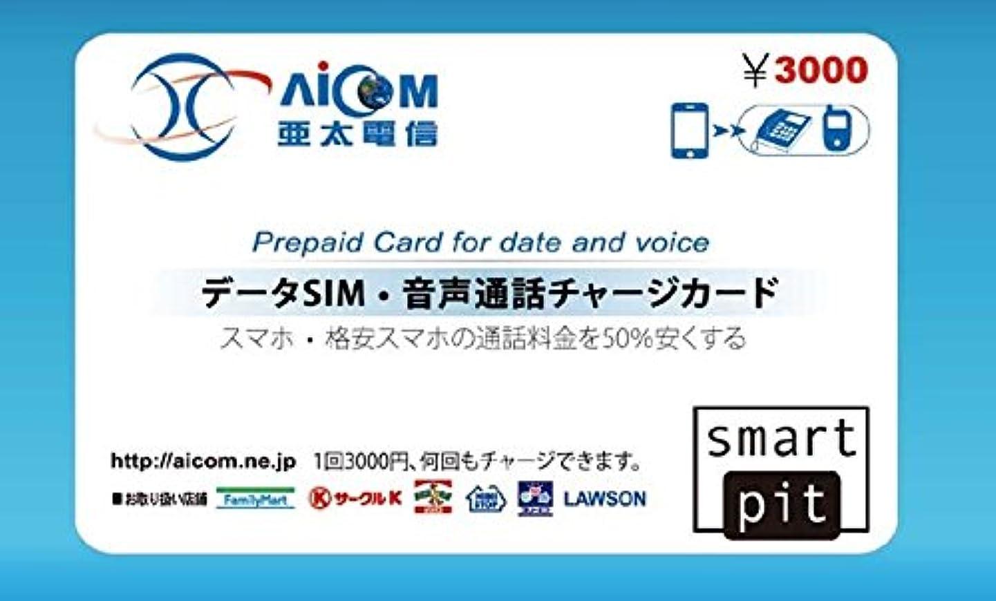 石炭巨大な大統領格安スマホの通話料金を半額にするプリペイドカード(1分20円税込)