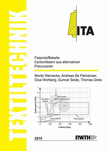 Faserstofftabelle Carbonfasern aus alternativen Precursoren / Fibre table Carbon fibres made from alternative precursors (Textiltechnik/ Textile Technology)